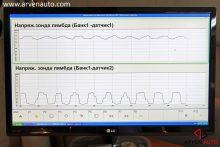 График работы датчиков кислорода (лямбда-зондов).