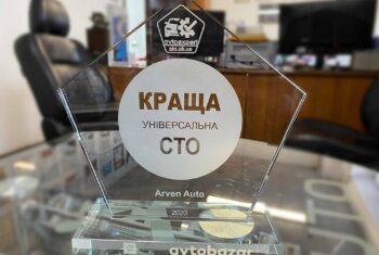 «Лучший автосервис Украины 2020» - итоги акции